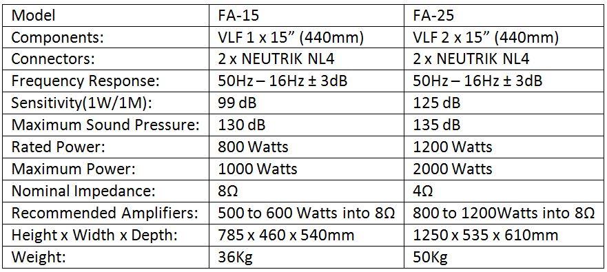 fa-15_table